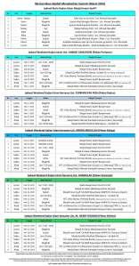 Jadwal kajian islam ilmiah maret di Banjarmasin